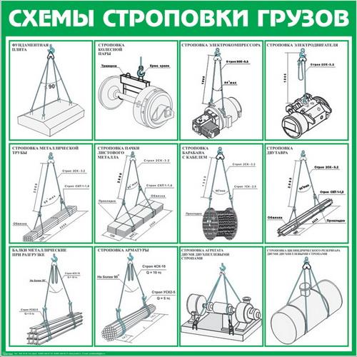 Схемы строповки кабеля